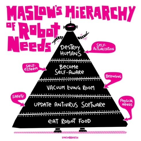 maslows hierarchy of robot needs via lunchbreath